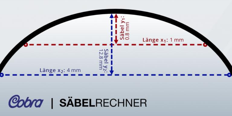 Bandstahl Säbelrechner